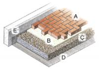 Small photo of Joint Sand for Concrete Interlocking Pavers